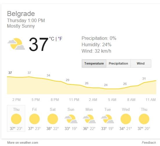 No way I'll retain my high-status skin colour in this sun