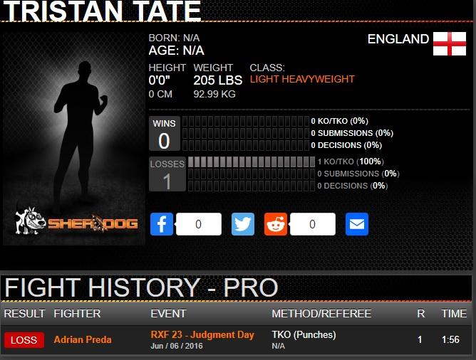 Sherdog MMA record